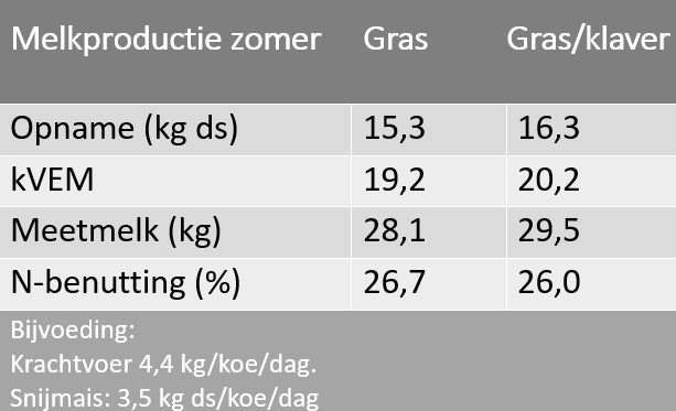 20160812 melkproductie2